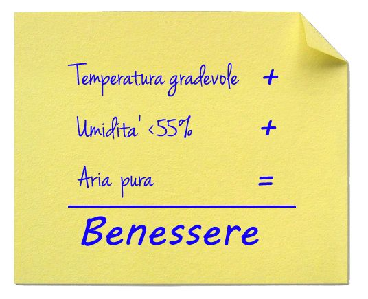 XGRF00899-Formula Benessere Post it 150915 master