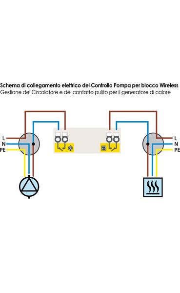 Schema Elettrico Generatore Di Ultrasuoni : Regolazioni controllo circolatore per blocco wireless